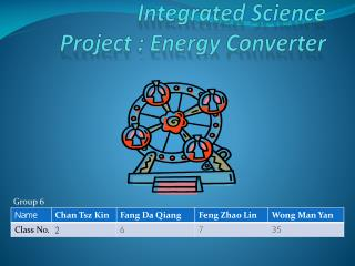 Integrated Science Project : Energy Converter