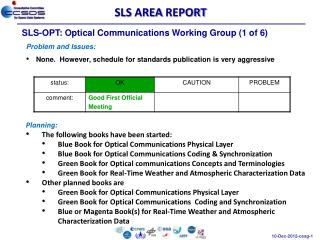 SLS-OPT:  Optical  Communications Working Group (1 of  6) Problem and Issues:
