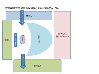 Organigramme salle polyvalente en version MARIAGE