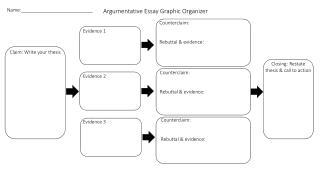 crito argument essay graphic organizer