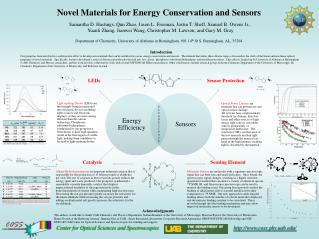 Novel Materials for Energy Conservation and Sensors