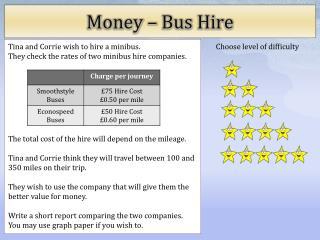 Money – Bus Hire