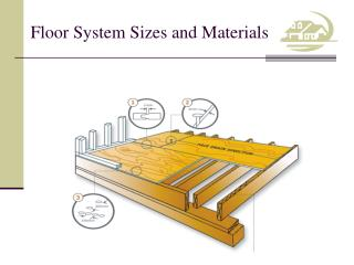 Floor System Sizes and Materials