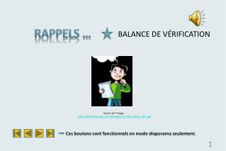 Rappels …
