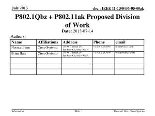 P802.1Qbz + P802.11ak Proposed Division of Work