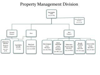 Property Management Division