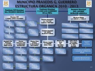 MUNICIPIO PRAXEDIS G. GUERRERO ESTRUCTURA ORGANICA 2010 - 2013