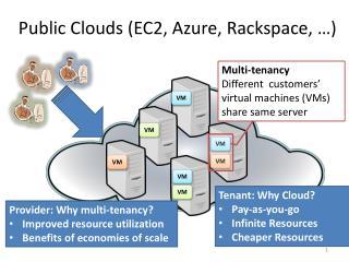 Public Clouds (EC2, Azure, Rackspace, …)