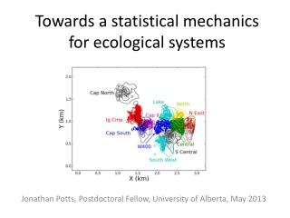 Towards a statistical mechanics for ecological systems