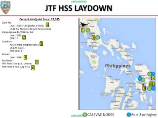 JTF HSS LAYDOWN