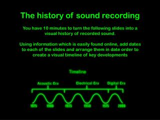 The history of sound recording