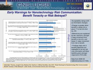 Early Warnings for Nanotechnology Risk Communication: Benefit Tenacity or Risk Betrayal?