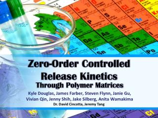 Zero-Order Controlled Release Kinetics