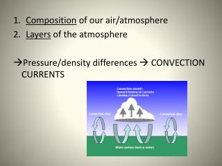 Composition  of our air/atmosphere Layers  of the atmosphere