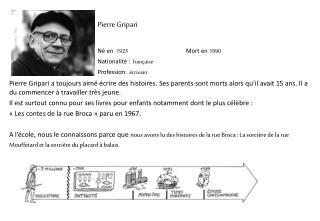 Pierre  Gripari Né en   1925 Mort en  1990 Nationalité :  f rançaise