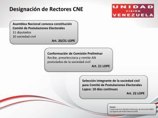 Designación  de  Rectores CNE