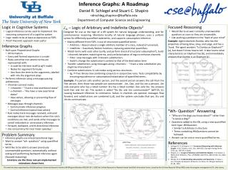 Inference Graphs: A Roadmap