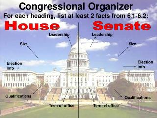 Congressional Organizer For each heading, list at least 2 facts from 6.1-6.2: