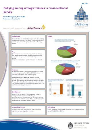 Bullying among urology trainees: a cross-sectional survey )