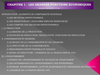 CHAPITRE 1: LES GRANDES FONCTIONS  ECONOMIQUES (Modifié le 08/09/2011 11:54)