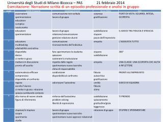 Università degli Studi di  Milano-Bicocca – PAS               21 febbraio 2014