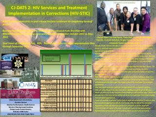 CJ-DATS 2: HIV Services and Treatment Implementation in Corrections (HIV-STIC)