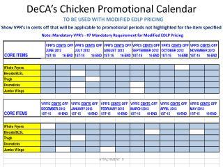 DeCA's  Chicken Promotional Calendar