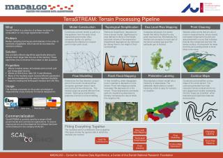 TerraSTREAM : Terrain Processing Pipeline