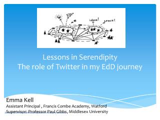 Lessons in Serendipity The role of Twitter in my  EdD  journey