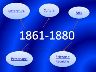 1861-1880