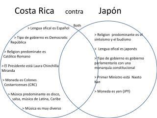 Costa Rica      contra        Jap ό n