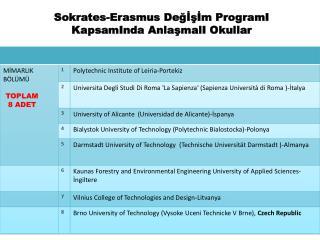 Sokrates- Erasmus Değİşİm ProgramI KapsamInda AnlaşmalI  Okullar
