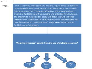 Would your research benefit from the use of multiple resources?