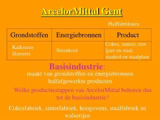 ArcelorMittal  Gent