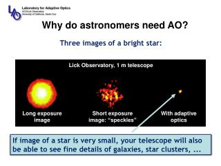 Why do astronomers need AO?