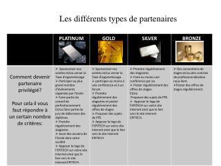 Les différents types de  partenaires
