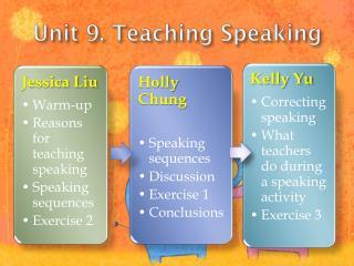 Unit 9. Teaching Speaking