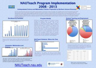 NAUTeach Program Implementation  2008 - 2013