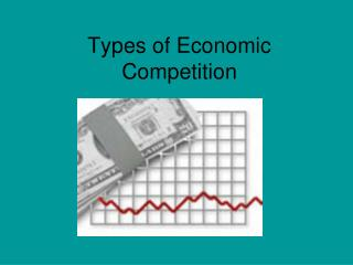 Types of Economic Competition