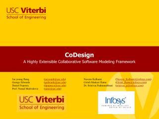 CoDesign A Highly Extensible Collaborative Software Modeling Framework