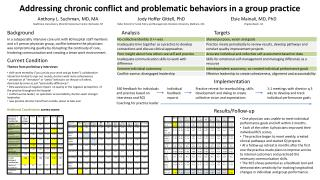 Addressing chronic conflict and problematic behaviors in a group practice