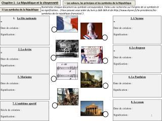 Chapitre 1 : La République et la citoyenneté