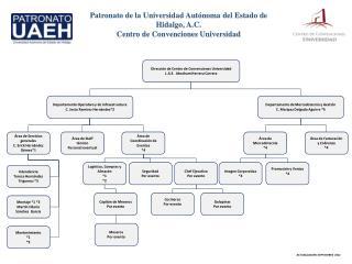 Patronato de la Universidad Autónoma del Estado de Hidalgo, A.C.