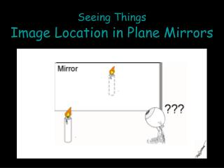 Seeing Things Image Location in Plane Mirrors