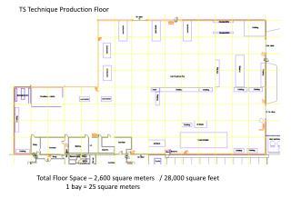 Total Floor Space – 2,600 square meters   / 28,000 square feet 1 bay = 25 square meters