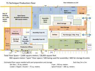 Total Floor Space � 2,600 square meters / 28,000 square feet