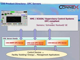 CXS Product Directory- OPC Servers