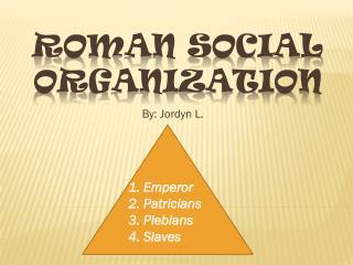 Roman Social organization