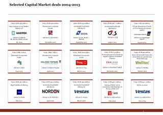Selected  Capital Market deals 2004-2013