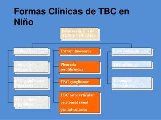 Formas Clínicas de TBC en Niño